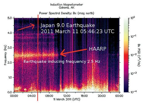 ...приборы зафиксировали её активацию за два дня до цунами и землетрясения