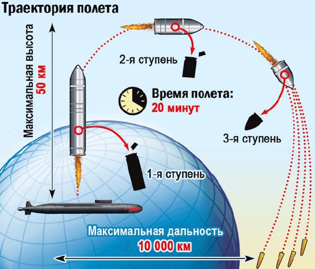 http://s6.cdn.eg.ru/upimg/photo/204069.jpg