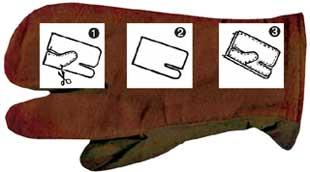 ВЫКРОЙКА ТРЕХПАЛОЙ АРМЕЙСКОЙ РУКАВИЦЫ: 1 - Сначала по лекалам кроится нижняя часть, к которой пришивается карман для большого пальца; 2 - Затем вырезается верх рукавицы; 3 - верх и низ рукавицы пристрачивается друг к другу по периметру.