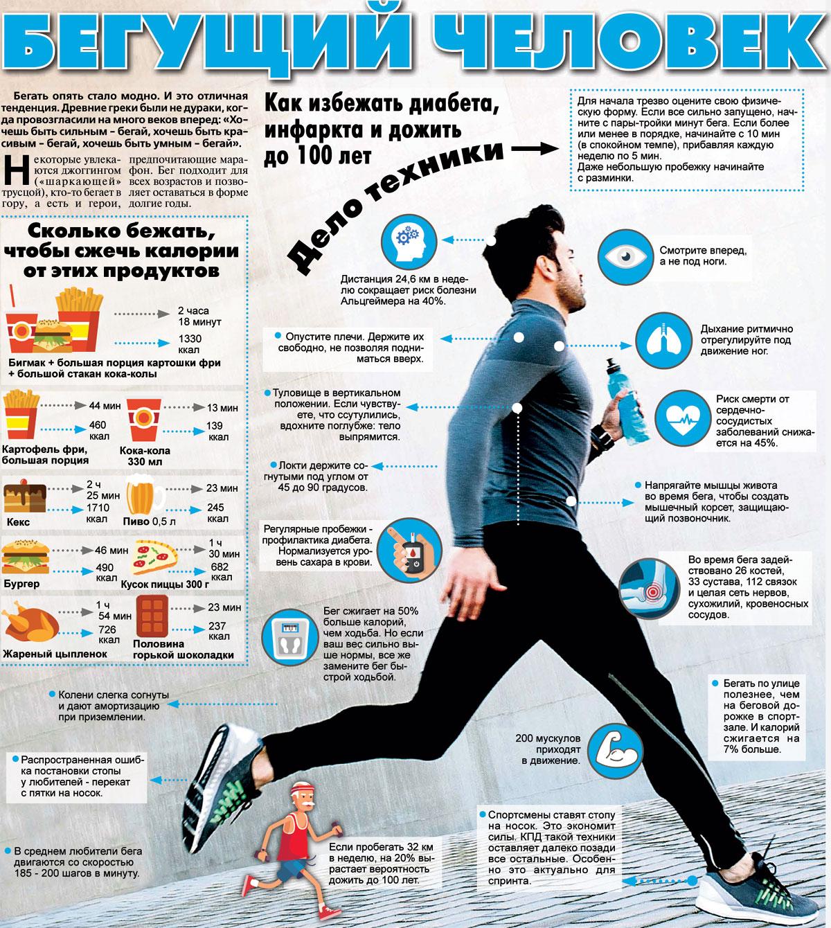 Как Начать Бегать Для Похудения Мужчине. Бег для похудения: как добиться результата?