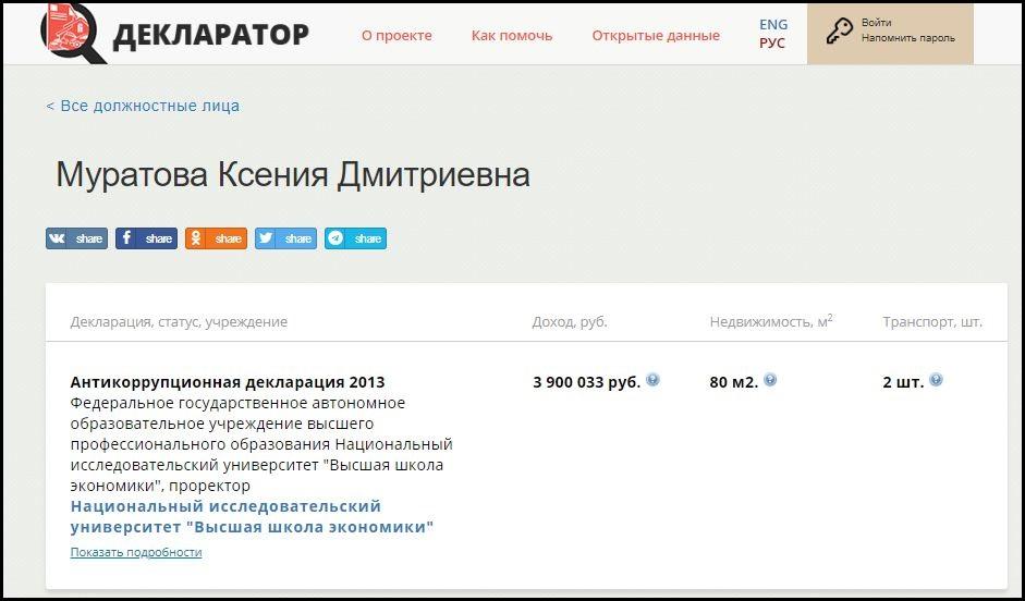 Имущество стоимостью 350 млн рублей главред «Новой газеты» Муратов переписал на гражданскую супругу